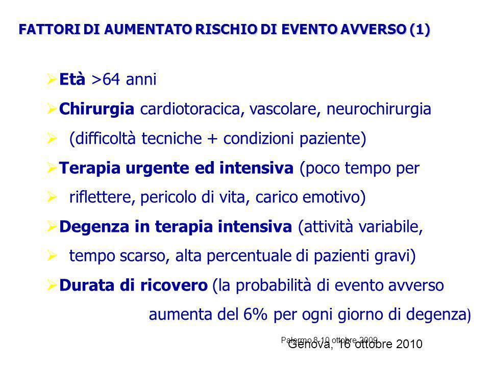 Palermo 8-10 ottobre 2009 ESEMPI DI CRITERI DI INDAGINE ricovero per complicanze di trattamenti precedenti ricovero ripetuto, accessi ripetuti per ste