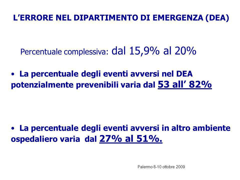 Palermo 8-10 ottobre 2009 La presenza di personale in formazione non è motivo per ridurre il personale (utilizzando il personale stesso come risorsa)