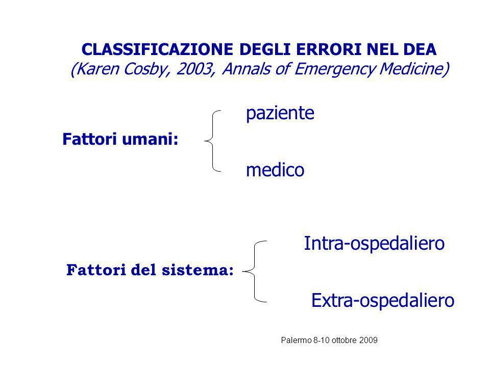 Palermo 8-10 ottobre 2009 LERRORE NEL DIPARTIMENTO DI EMERGENZA (DEA) Percentuale complessiva: dal 15,9% al 20% La percentuale degli eventi avversi ne