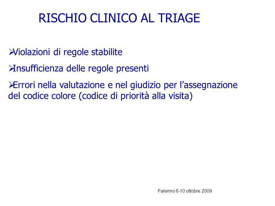 Palermo 8-10 ottobre 2009 FATTORI RELATIVI AL PAZIENTE Gravità della patologia Presenza di alterazioni cerebrali, patologie psichiatriche, uso di alco