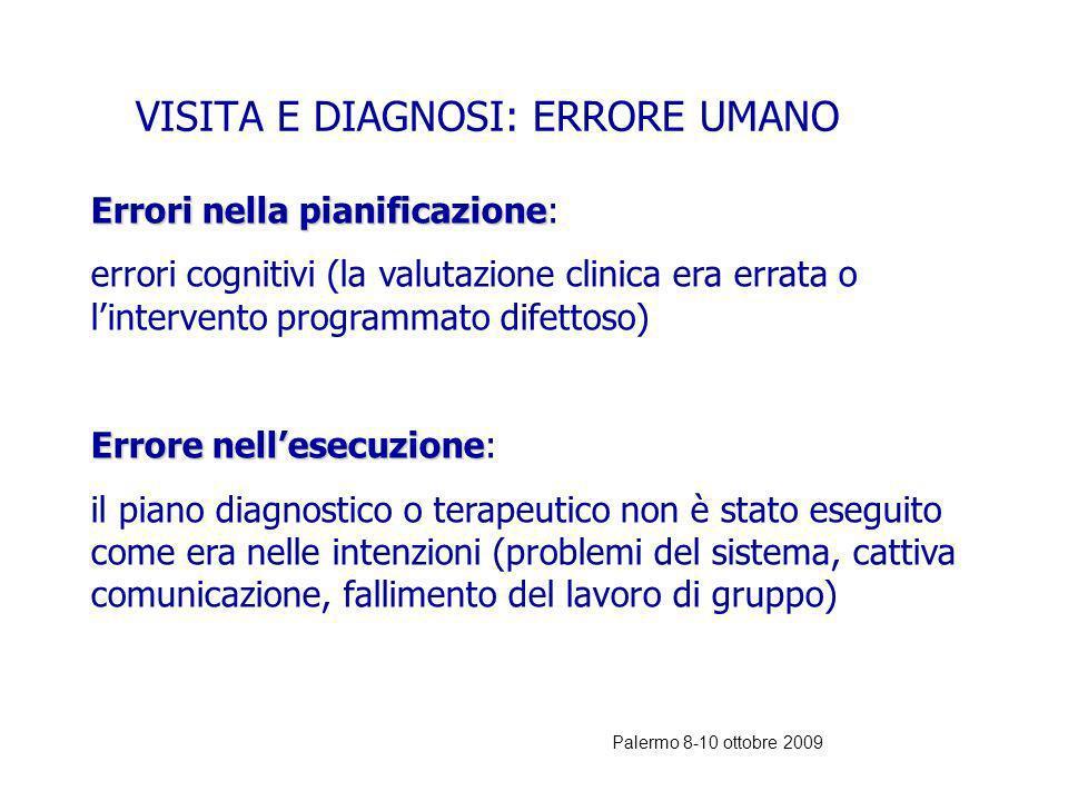 Palermo 8-10 ottobre 2009 ERRORI DI VALUTAZIONE DEL TRIAGE SOTTOSTIMA: può provocare danni diretti al paziente con conseguente ritardo per laccesso al