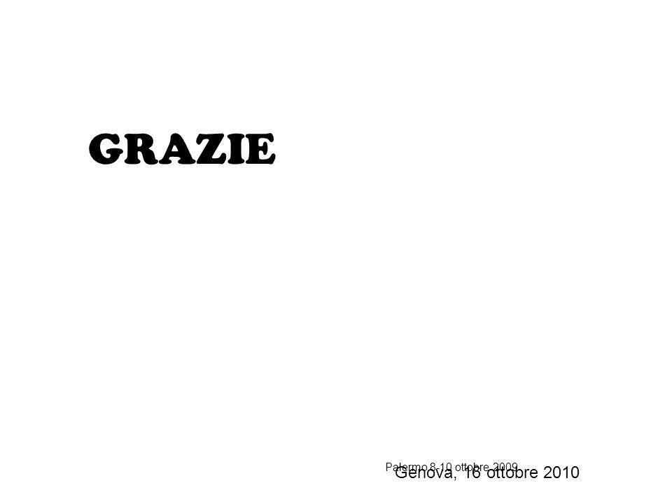 Palermo 8-10 ottobre 2009 AUDIT analizzare i risultati discutere lerrore discutere near miss discutere evento sentinella fare verifiche diffondere l'i
