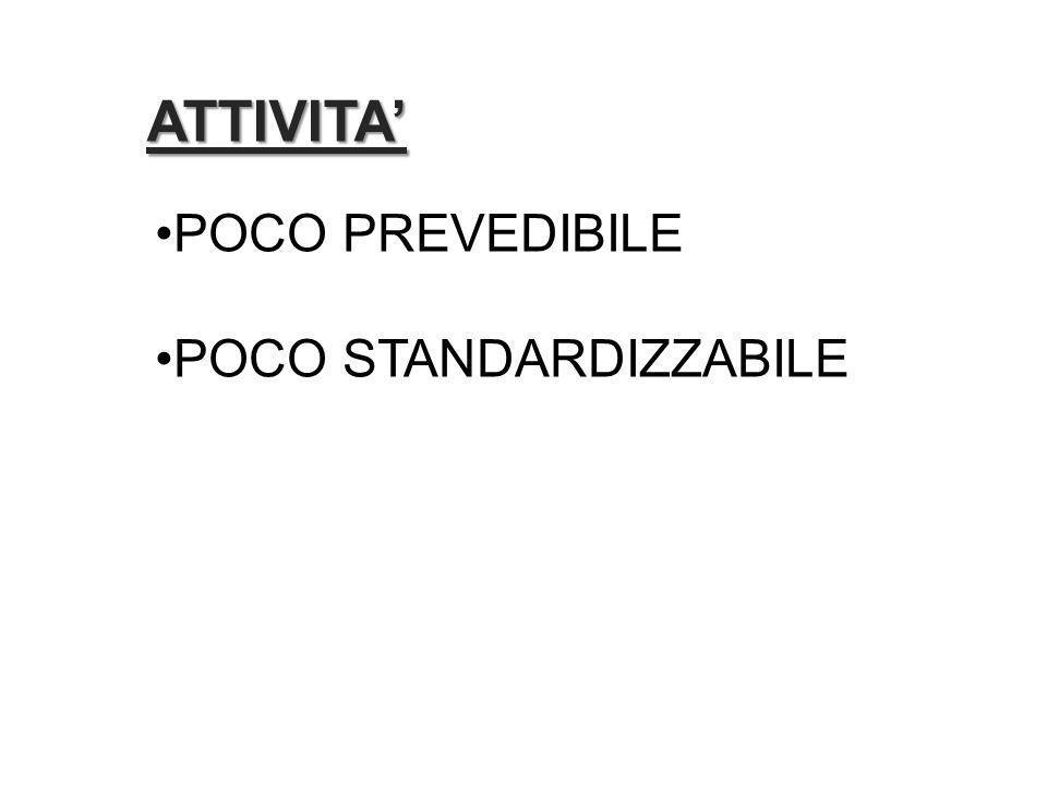 Palermo 8-10 ottobre 2009 Identificazione dei rischi Valutazione dei rischi Trattamento dei rischi correzione e prevenzione Monitoraggio continuo Coniugare interventi reattivi e interventi proattivi Genova, 16 ottobre 2010