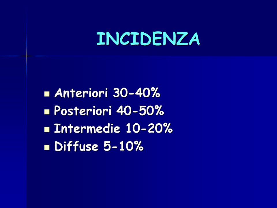 INCIDENZA Anteriori 30-40% Anteriori 30-40% Posteriori 40-50% Posteriori 40-50% Intermedie 10-20% Intermedie 10-20% Diffuse 5-10% Diffuse 5-10%