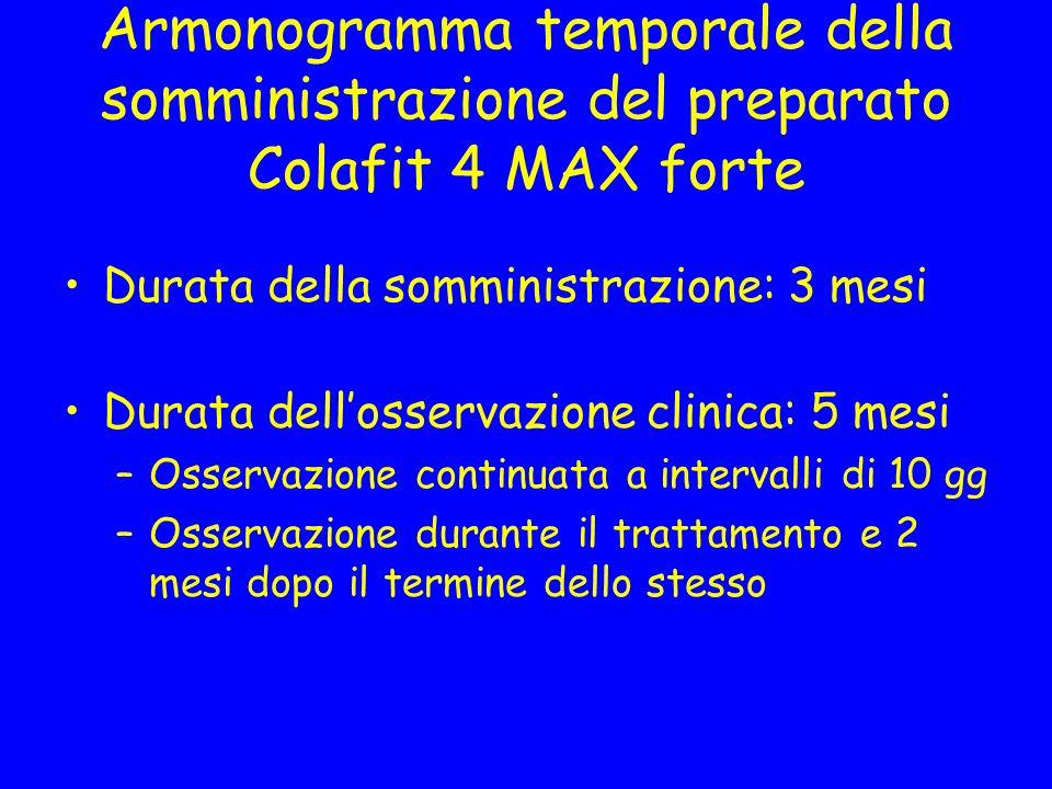 Armonogramma temporale della somministrazione del preparato Colafit 4 MAX forte Durata della somministrazione: 3 mesi Durata dellosservazione clinica: