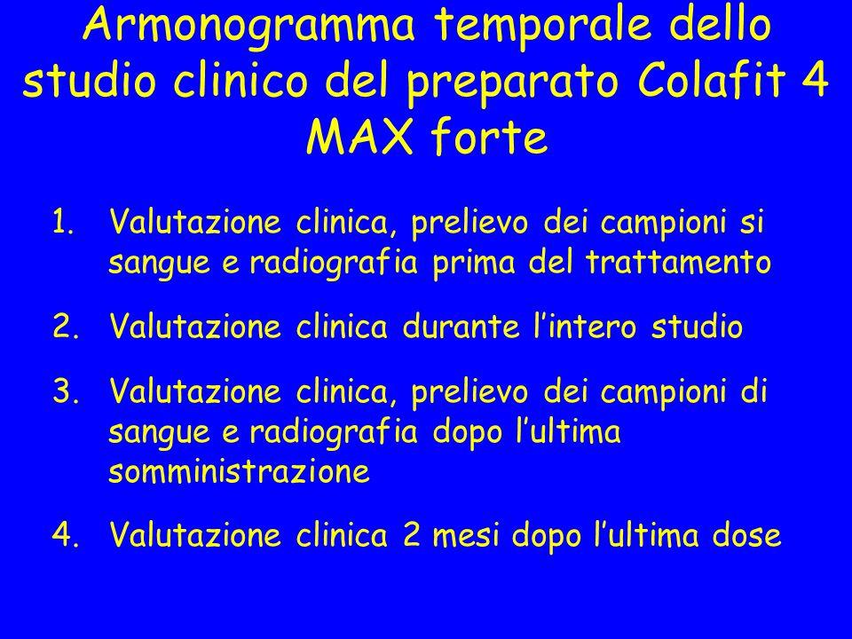 Armonogramma temporale dello studio clinico del preparato Colafit 4 MAX forte 1.Valutazione clinica, prelievo dei campioni si sangue e radiografia pri