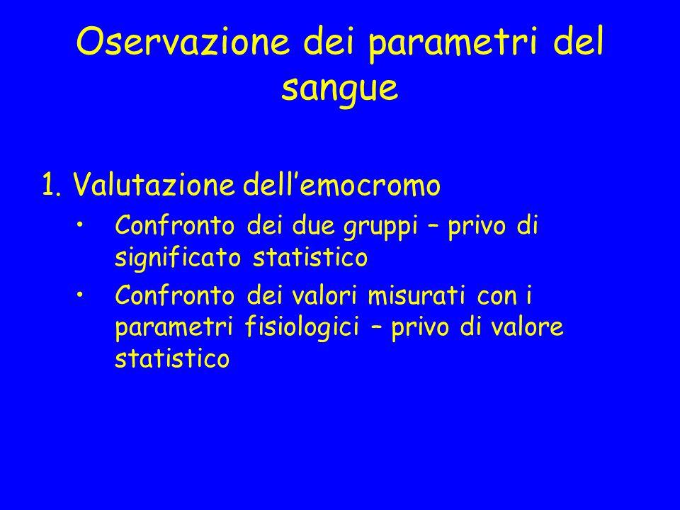 Oservazione dei parametri del sangue 1. Valutazione dellemocromo Confronto dei due gruppi – privo di significato statistico Confronto dei valori misur