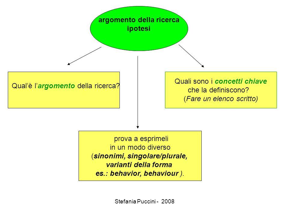 Stefania Puccini - 2008 argomento della ricerca ipotesi prova a esprimeli in un modo diverso (sinonimi, singolare/plurale, varianti della forma es.: b