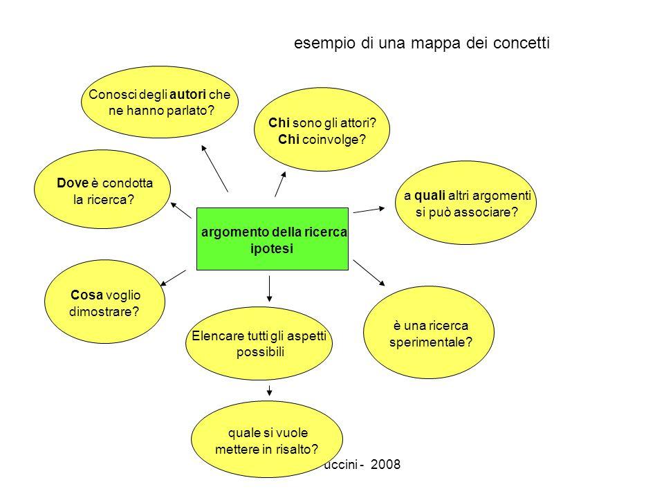 Stefania Puccini - 2008 esempio di una mappa dei concetti argomento della ricerca ipotesi Chi sono gli attori? Chi coinvolge? Conosci degli autori che