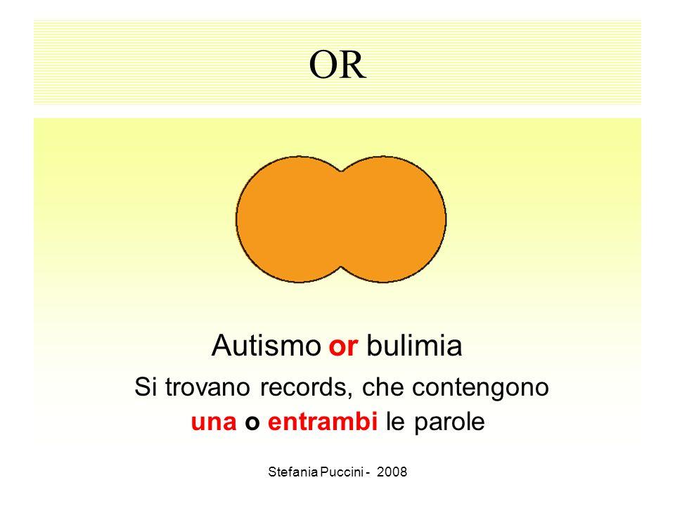 Stefania Puccini - 2008 OR Autismo or bulimia Si trovano records, che contengono una o entrambi le parole