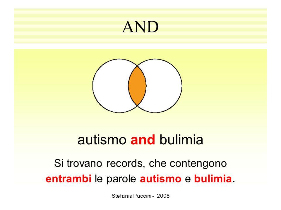 Stefania Puccini - 2008 AND autismo and bulimia Si trovano records, che contengono entrambi le parole autismo e bulimia.