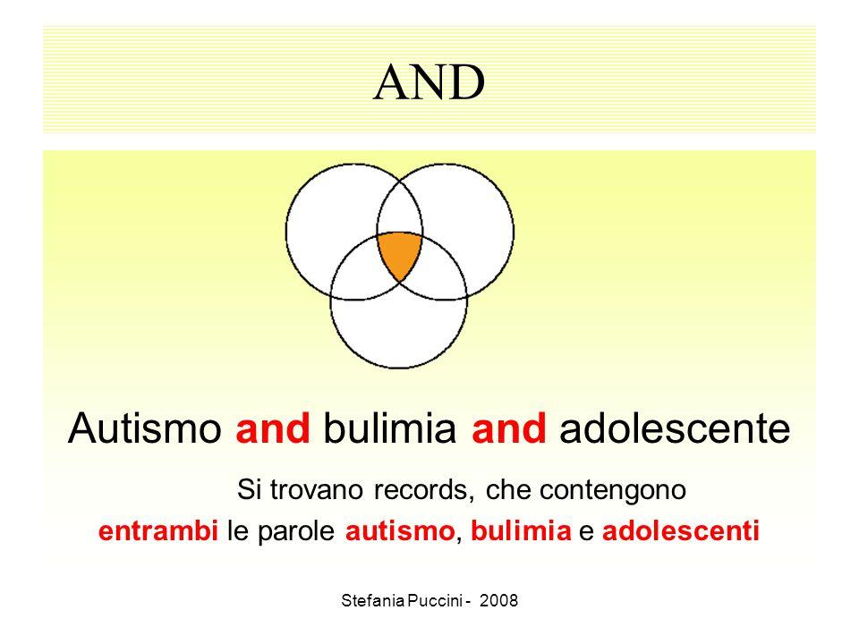 Stefania Puccini - 2008 AND Autismo and bulimia and adolescente Si trovano records, che contengono entrambi le parole autismo, bulimia e adolescenti