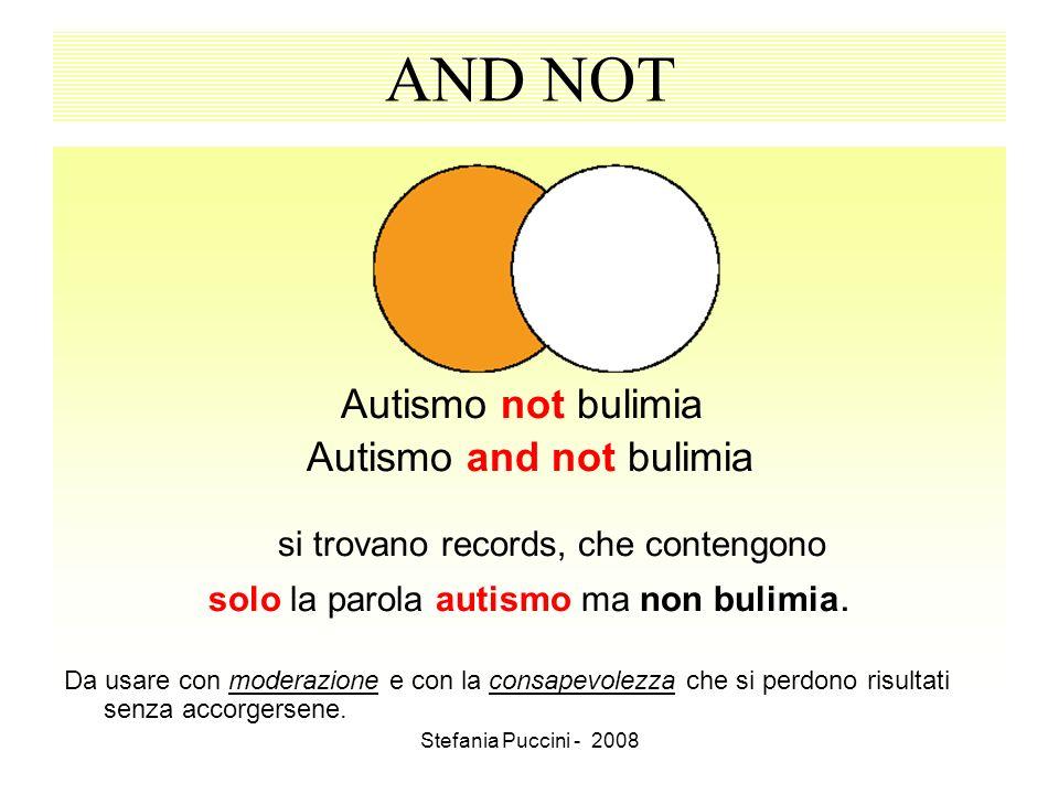 Stefania Puccini - 2008 AND NOT Autismo not bulimia Autismo and not bulimia si trovano records, che contengono solo la parola autismo ma non bulimia.