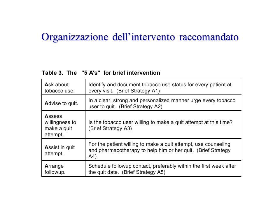 Organizzazione dellintervento raccomandato