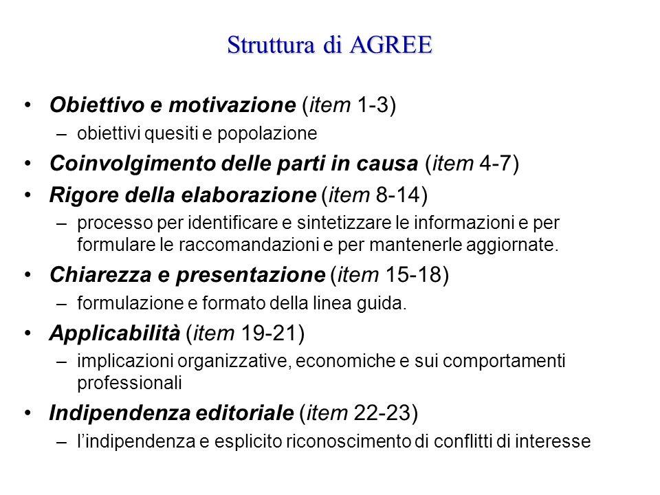 Struttura di AGREE Obiettivo e motivazione (item 1-3) –obiettivi quesiti e popolazione Coinvolgimento delle parti in causa (item 4-7) Rigore della ela