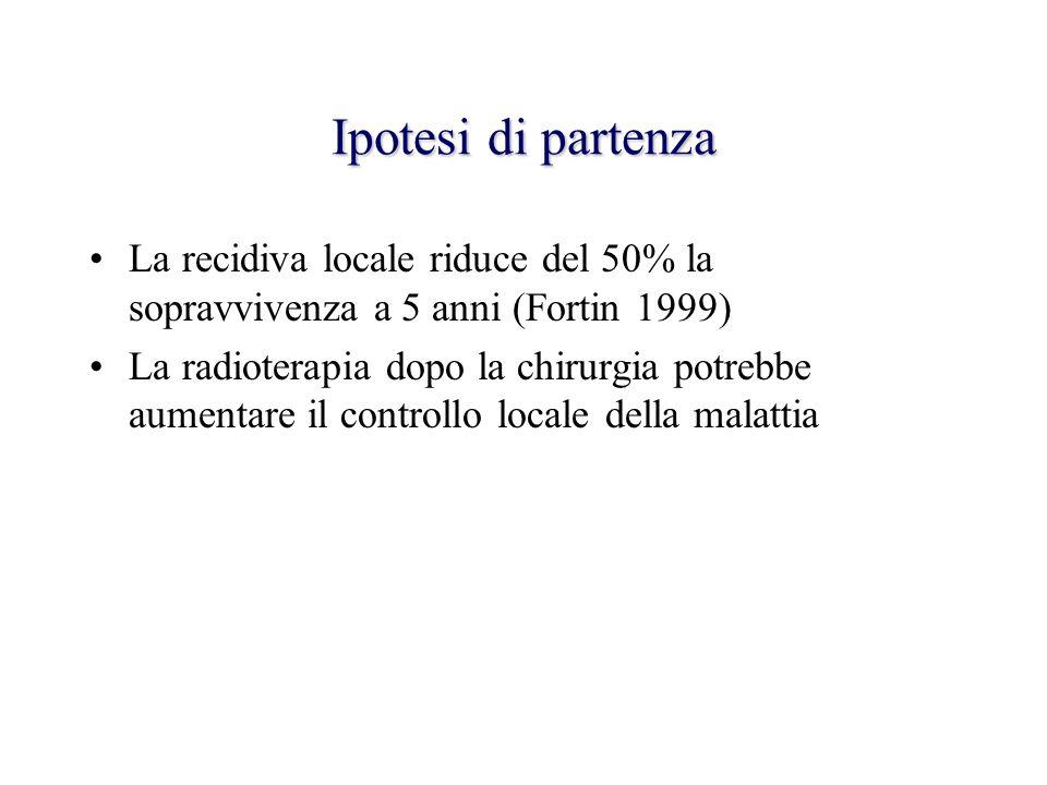 Ipotesi di partenza La recidiva locale riduce del 50% la sopravvivenza a 5 anni (Fortin 1999) La radioterapia dopo la chirurgia potrebbe aumentare il