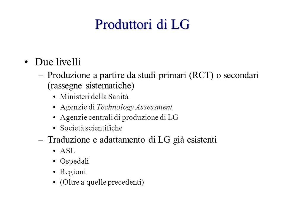Produttori di LG Due livelli –Produzione a partire da studi primari (RCT) o secondari (rassegne sistematiche) Ministeri della Sanità Agenzie di Techno