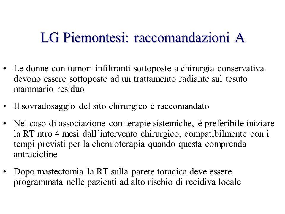 LG Piemontesi: raccomandazioni A Le donne con tumori infiltranti sottoposte a chirurgia conservativa devono essere sottoposte ad un trattamento radian