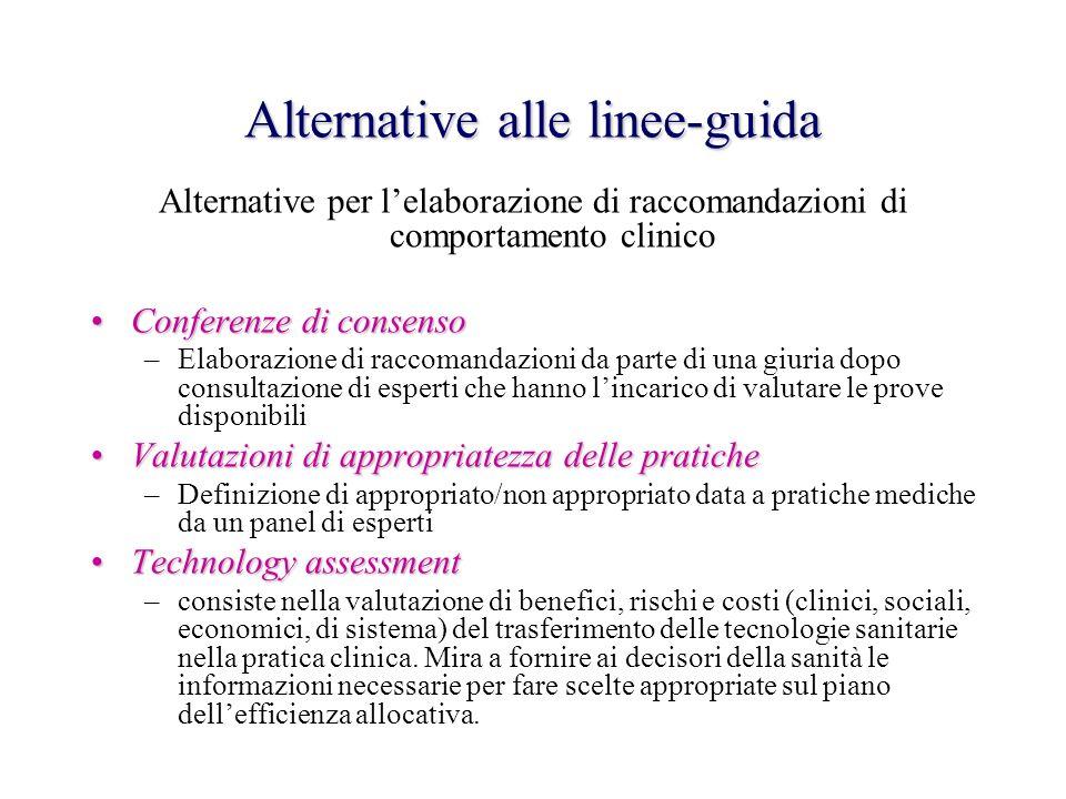 Alternative alle linee-guida Alternative per lelaborazione di raccomandazioni di comportamento clinico Conferenze di consensoConferenze di consenso –E