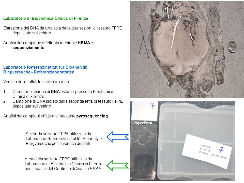 Laboratorio di Biochimica Clinica di Firenze Estrazione del DNA da una sola delle due sezioni di tessuto FFPE depositate sul vetrino Analisi del campi