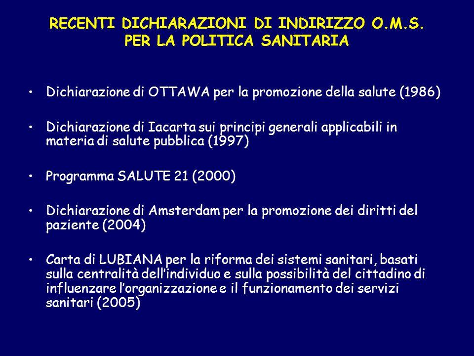Dichiarazione di OTTAWA per la promozione della salute (1986) Dichiarazione di Iacarta sui principi generali applicabili in materia di salute pubblica