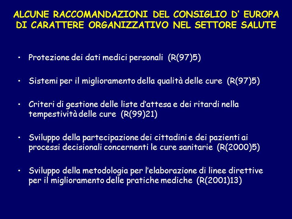 Protezione dei dati medici personali (R(97)5) Sistemi per il miglioramento della qualità delle cure (R(97)5) Criteri di gestione delle liste dattesa e