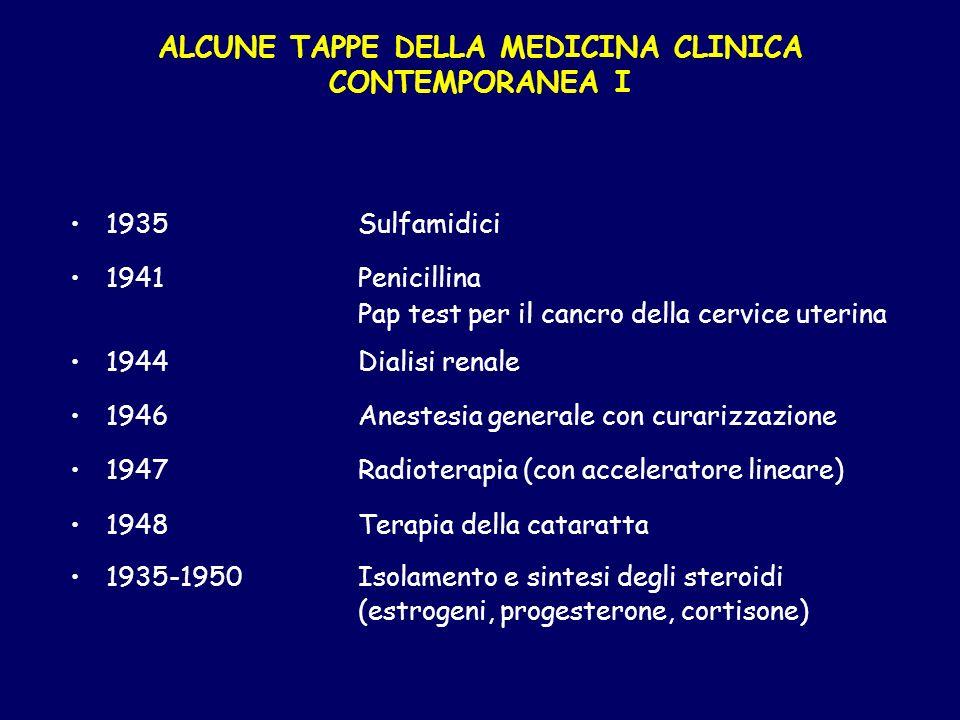 ALCUNE TAPPE DELLA MEDICINA CLINICA CONTEMPORANEA I 1935Sulfamidici 1941Penicillina Pap test per il cancro della cervice uterina 1944Dialisi renale 19