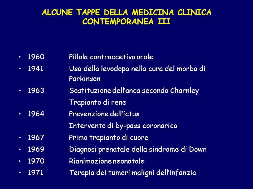 ALCUNE TAPPE DELLA MEDICINA CLINICA CONTEMPORANEA III 1960Pillola contraccetiva orale 1941Uso della levodopa nella cura del morbo di Parkinson 1963Sos