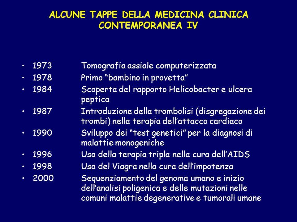 ALCUNE TAPPE DELLA MEDICINA CLINICA CONTEMPORANEA IV 1973Tomografia assiale computerizzata 1978Primo bambino in provetta 1984Scoperta del rapporto Hel