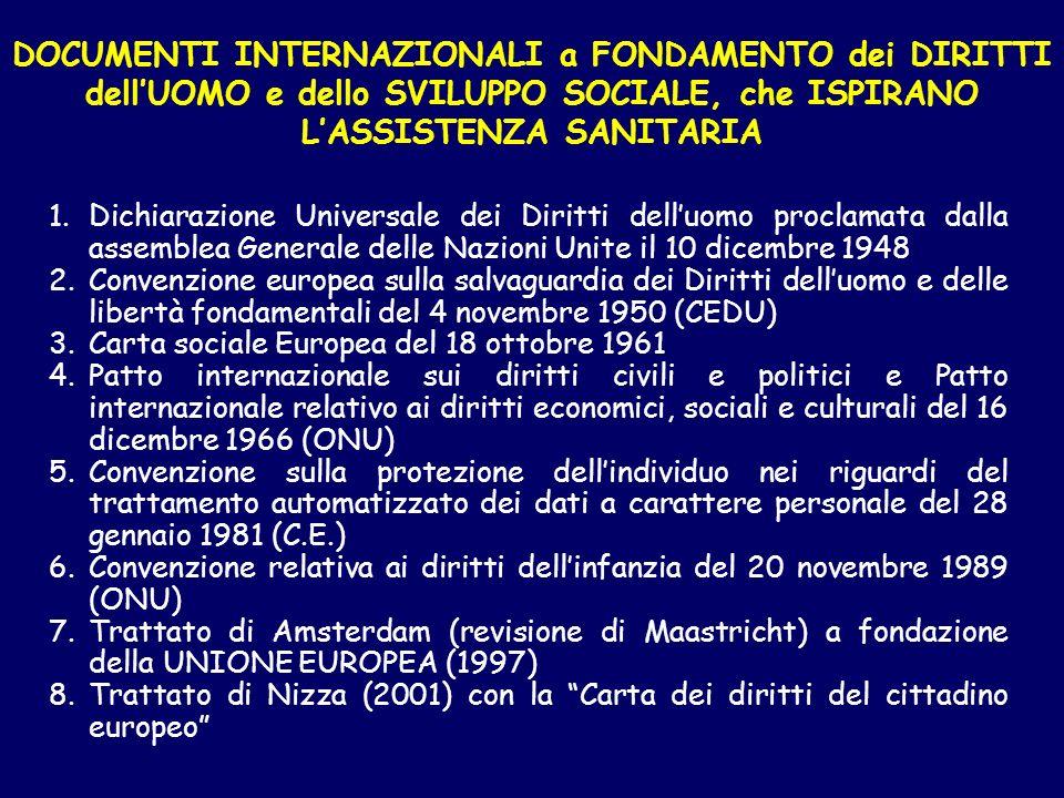 1.Dichiarazione Universale dei Diritti delluomo proclamata dalla assemblea Generale delle Nazioni Unite il 10 dicembre 1948 2.Convenzione europea sull