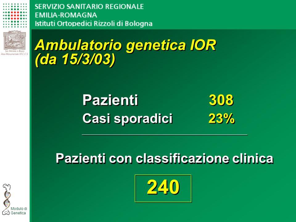 Modulo di Genetica Ambulatorio genetica IOR (da 15/3/03) Ambulatorio genetica IOR (da 15/3/03) Pazienti 308 Casi sporadici 23% Pazienti 308 Casi sporadici 23% Pazienti con classificazione clinica 240