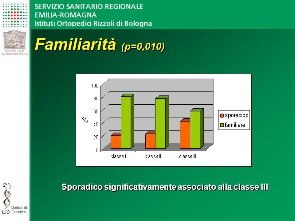Modulo di Genetica Familiarità (p=0,010) Sporadico significativamente associato alla classe III