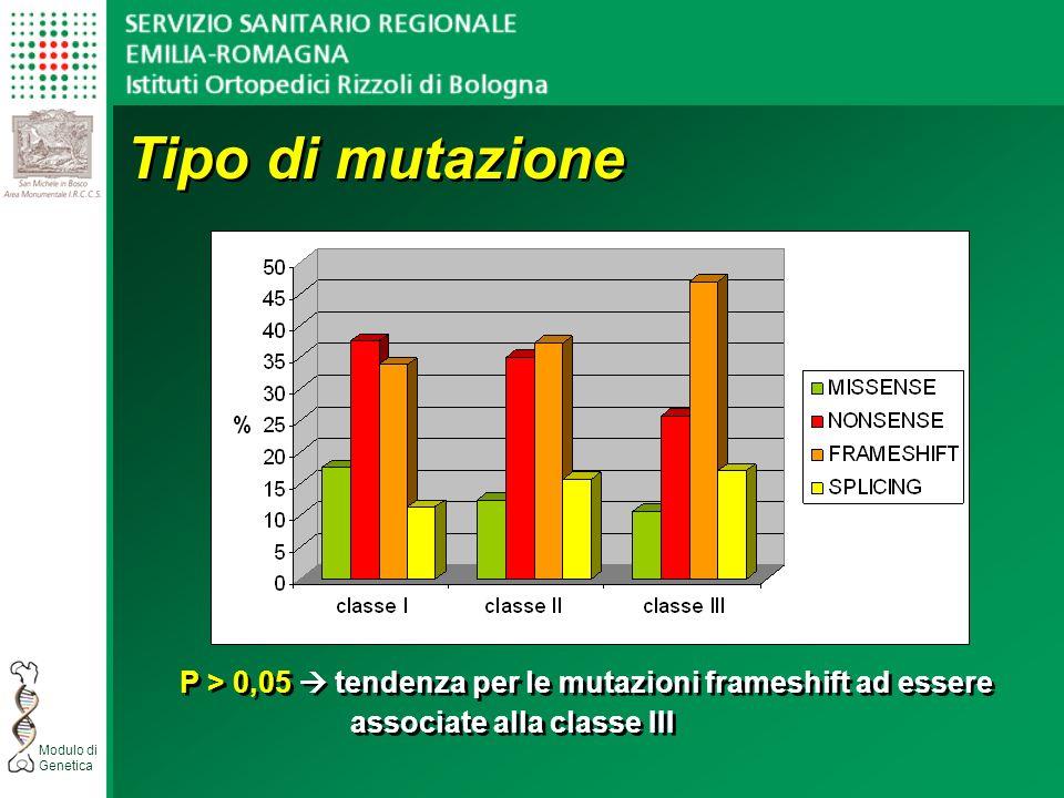 Modulo di Genetica Tipo di mutazione P > 0,05 tendenza per le mutazioni frameshift ad essere associate alla classe III P > 0,05 tendenza per le mutazioni frameshift ad essere associate alla classe III