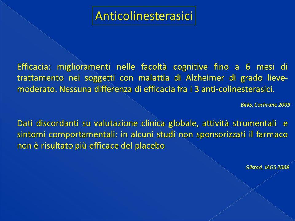 Anticolinesterasici Efficacia: miglioramenti nelle facoltà cognitive fino a 6 mesi di trattamento nei soggetti con malattia di Alzheimer di grado lieve- moderato.