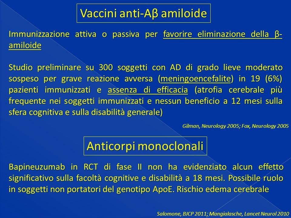 Vaccini anti-Aβ amiloide Immunizzazione attiva o passiva per favorire eliminazione della β- amiloide Studio preliminare su 300 soggetti con AD di grado lieve moderato sospeso per grave reazione avversa (meningoencefalite) in 19 (6%) pazienti immunizzati e assenza di efficacia (atrofia cerebrale più frequente nei soggetti immunizzati e nessun beneficio a 12 mesi sulla sfera cognitiva e sulla disabilità generale) Salomone, BJCP 2011; Mangialasche, Lancet Neurol 2010 Anticorpi monoclonali Bapineuzumab in RCT di fase II non ha evidenziato alcun effetto significativo sulla facoltà cognitive e disabilità a 18 mesi.