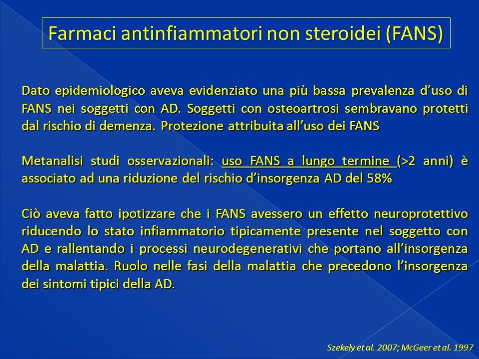 Farmaci antinfiammatori non steroidei (FANS) Dato epidemiologico aveva evidenziato una più bassa prevalenza duso di FANS nei soggetti con AD.