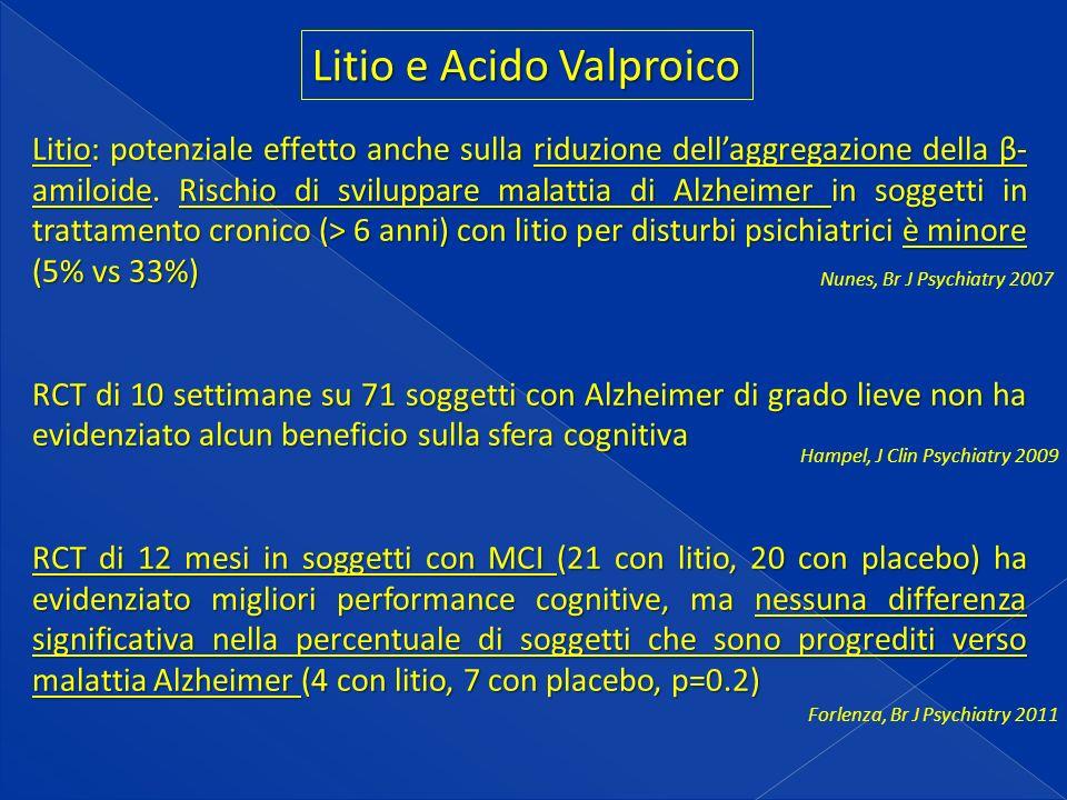 Litio: potenziale effetto anche sulla riduzione dellaggregazione della β- amiloide.