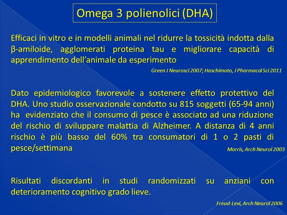 Omega 3 polienolici (DHA) Efficaci in vitro e in modelli animali nel ridurre la tossicità indotta dalla β-amiloide, agglomerati proteina tau e migliorare capacità di apprendimento dellanimale da esperimento Dato epidemiologico favorevole a sostenere effetto protettivo del DHA.