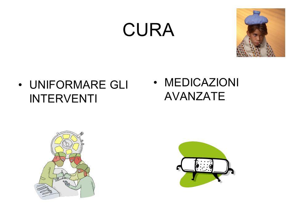 CURA UNIFORMARE GLI INTERVENTI MEDICAZIONI AVANZATE