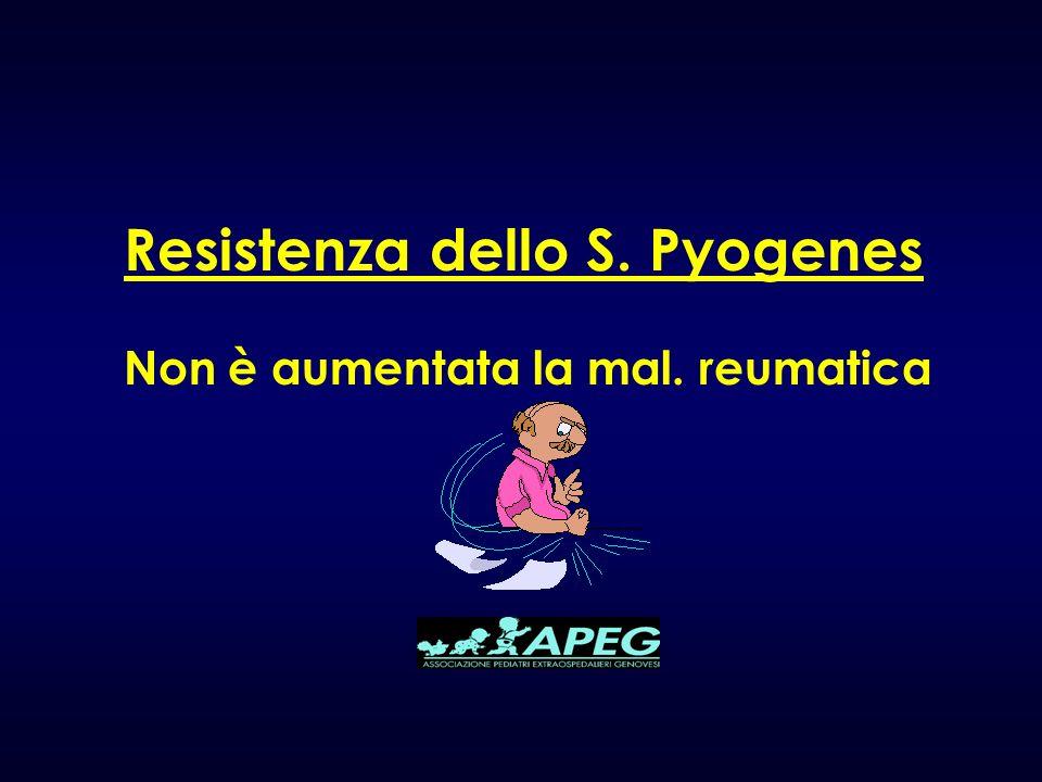 Resistenza dello S. Pyogenes Non è aumentata la mal. reumatica