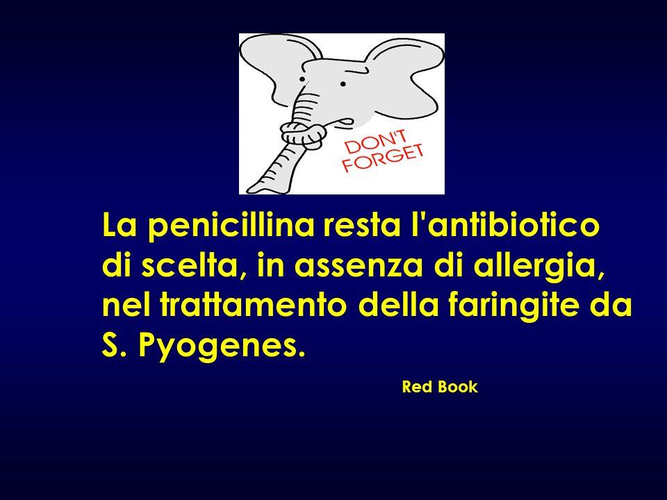 La penicillina resta l'antibiotico di scelta, in assenza di allergia, nel trattamento della faringite da S. Pyogenes. Red Book