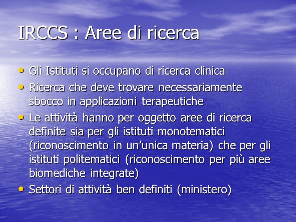 IRCCS : Aree di ricerca Gli Istituti si occupano di ricerca clinica Gli Istituti si occupano di ricerca clinica Ricerca che deve trovare necessariamente sbocco in applicazioni terapeutiche Ricerca che deve trovare necessariamente sbocco in applicazioni terapeutiche Le attività hanno per oggetto aree di ricerca definite sia per gli istituti monotematici (riconoscimento in ununica materia) che per gli istituti politematici (riconoscimento per più aree biomediche integrate) Le attività hanno per oggetto aree di ricerca definite sia per gli istituti monotematici (riconoscimento in ununica materia) che per gli istituti politematici (riconoscimento per più aree biomediche integrate) Settori di attività ben definiti (ministero) Settori di attività ben definiti (ministero)