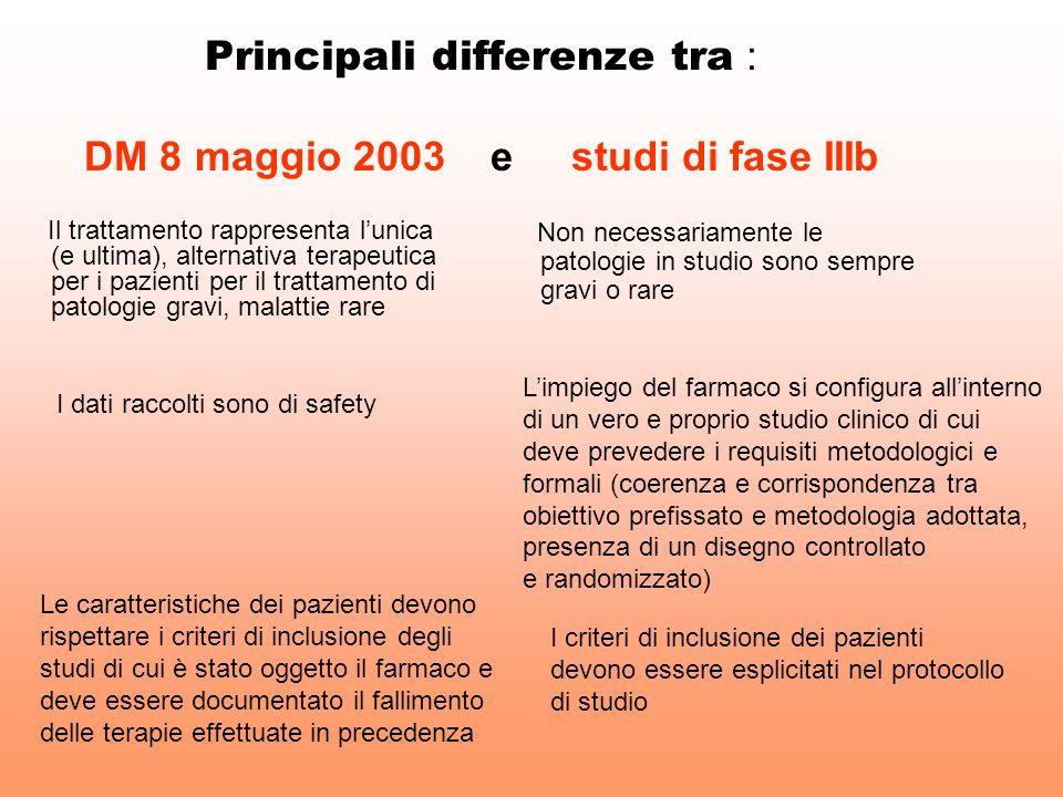 Principali differenze tra : DM 8 maggio 2003 e studi di fase IIIb Il trattamento rappresenta lunica (e ultima), alternativa terapeutica per i pazienti