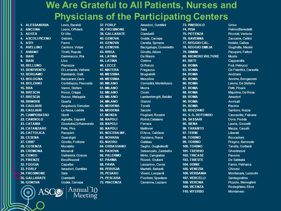 We Are Grateful to All Patients, Nurses and Physicians of the Participating Centers 1.
