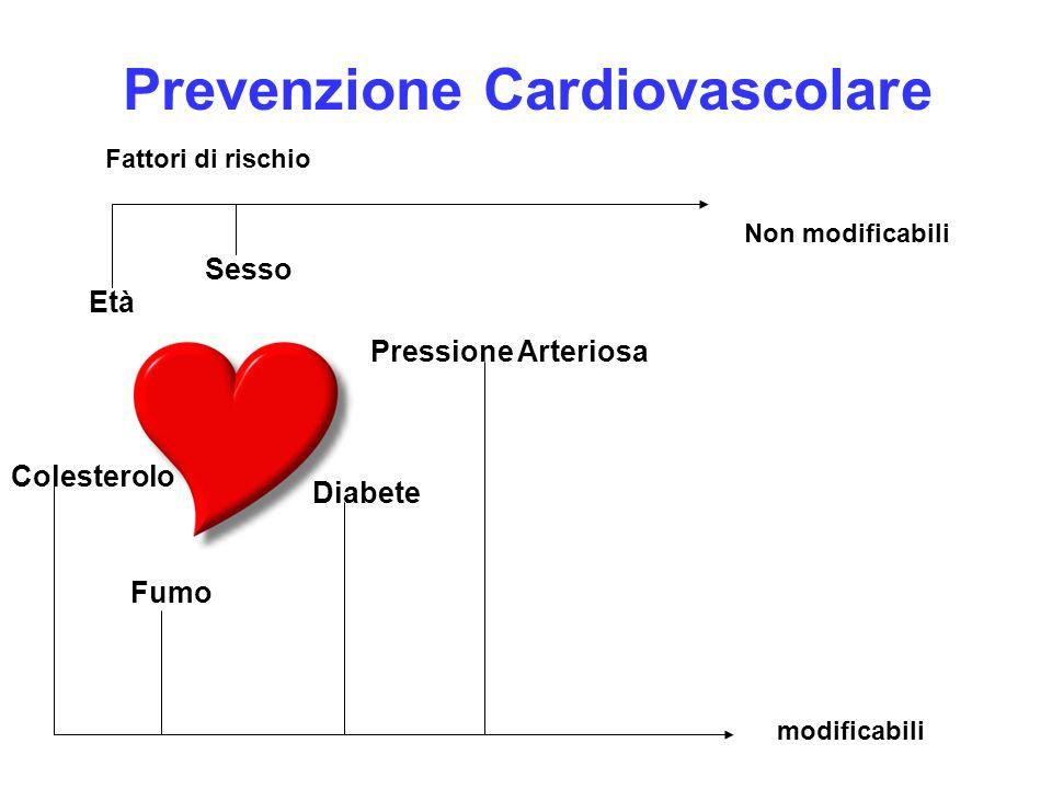 Prevenzione Cardiovascolare Età Sesso Diabete Fumo Colesterolo Pressione Arteriosa Fattori di rischio Non modificabili modificabili