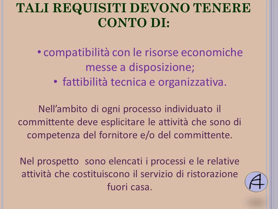 TALI REQUISITI DEVONO TENERE CONTO DI: compatibilità con le risorse economiche messe a disposizione; fattibilità tecnica e organizzativa. Nellambito d