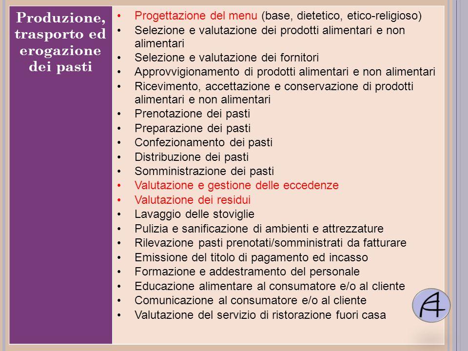 Produzione, trasporto ed erogazione dei pasti Progettazione del menu (base, dietetico, etico-religioso) Selezione e valutazione dei prodotti alimentar