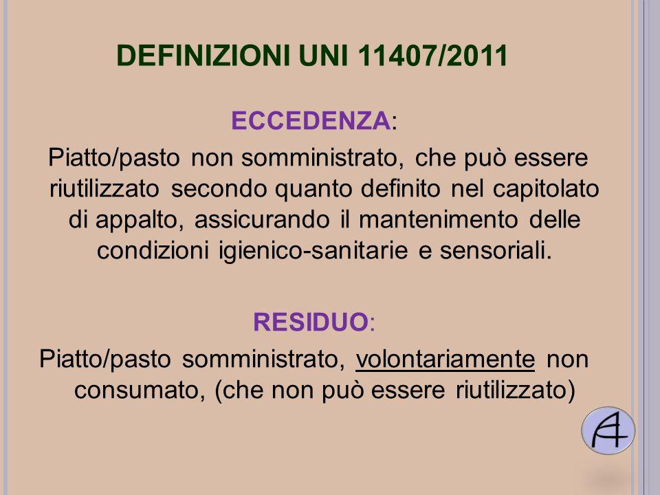 DEFINIZIONI UNI 11407/2011 ECCEDENZA: Piatto/pasto non somministrato, che può essere riutilizzato secondo quanto definito nel capitolato di appalto, a