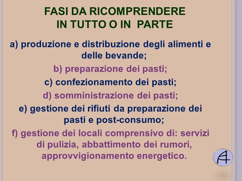 FASI DA RICOMPRENDERE IN TUTTO O IN PARTE a) produzione e distribuzione degli alimenti e delle bevande; b) preparazione dei pasti; c) confezionamento