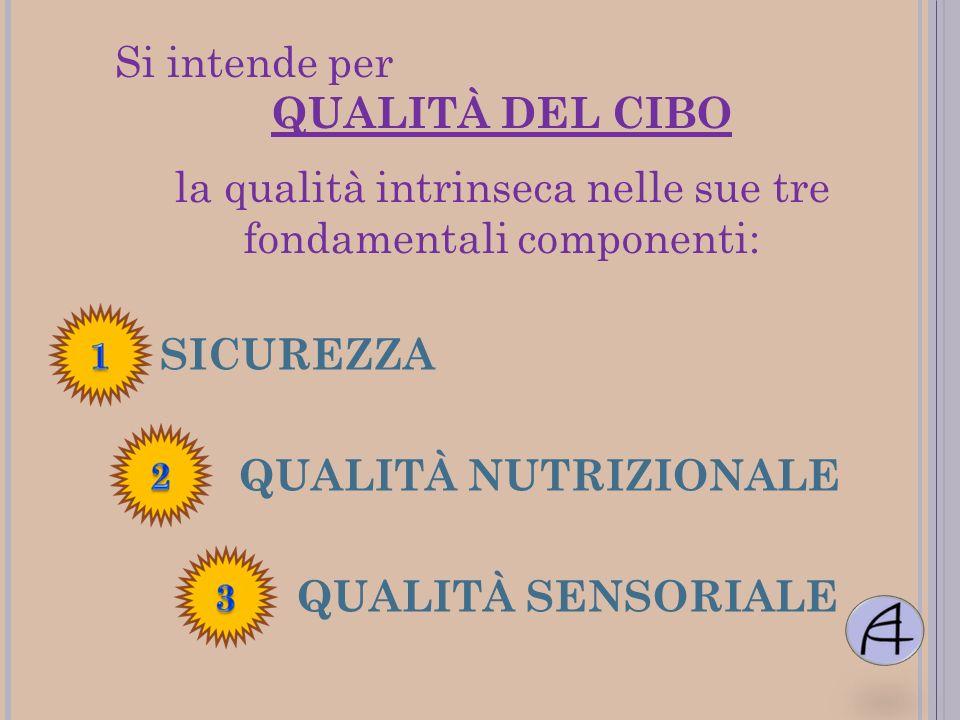 Si intende per QUALITÀ DEL CIBO la qualità intrinseca nelle sue tre fondamentali componenti: SICUREZZA QUALITÀ NUTRIZIONALE QUALITÀ SENSORIALE